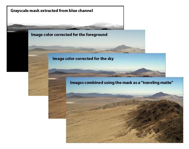 Desert composite 630